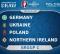 EURO 2016: Polska poznała rywali