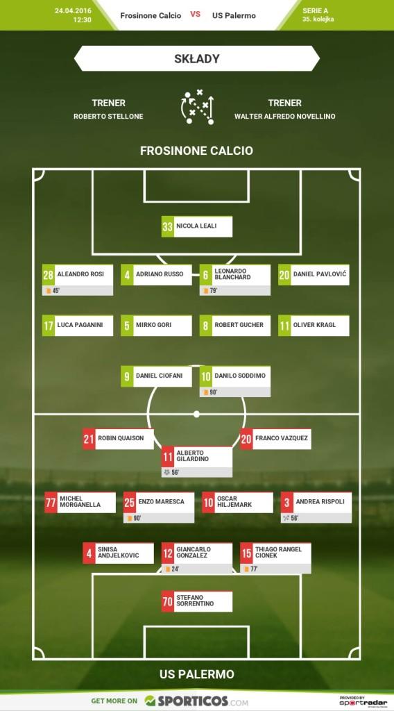 Sporticos_com_frosinone_calcio_vs_us_palermo