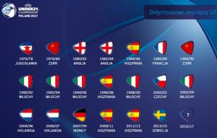 Rywale Polaków pod lupą: Słowacja