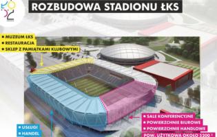 Łódź z kolejnym dużym stadionem?
