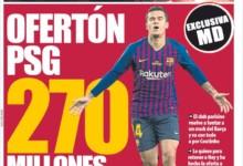 PSG oferuje ogromne pieniądze Barcelonie za Philippe Coutinho