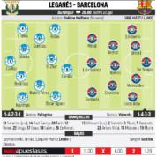 Pod lupą: Leganes – FC Barcelona