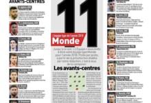 Lewandowski i Piątek w TOP15!