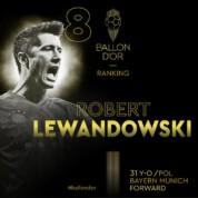 Złota Piłka 2019: Robert Lewandowski ósmym piłkarzem na świecie, tryumf Leo Messiego